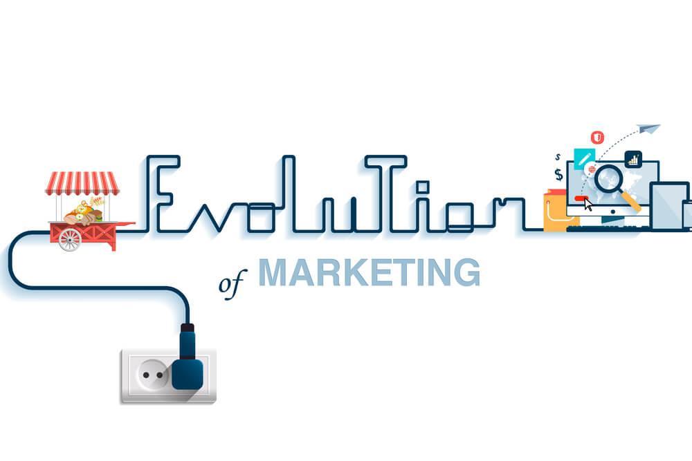 A Evolução do marketing através dos tempos