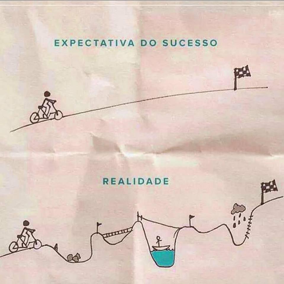 A jornada do sucesso pro seu estágio dos sonhos