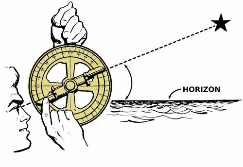 Astrolábio náutico, sabe o que é?